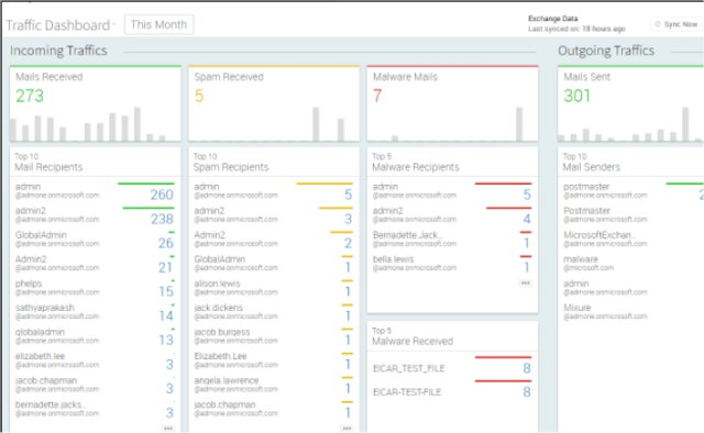 Download Free Office 365 Reporting Tool - MajorGeeks