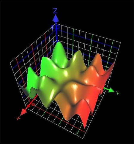 Plot high quality 3D graphs with Graphing Calculator 3D - MajorGeeks