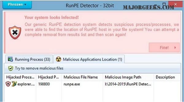 Detect and Defeat Suspicious Processes With Phrozen's RunPE Detector