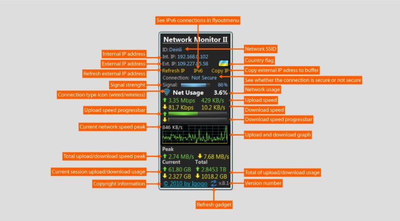 Network Monitor II 15.8